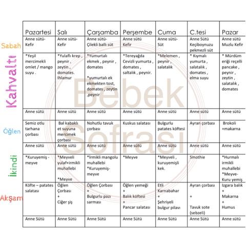 Haftalık Yemek Listesi -4